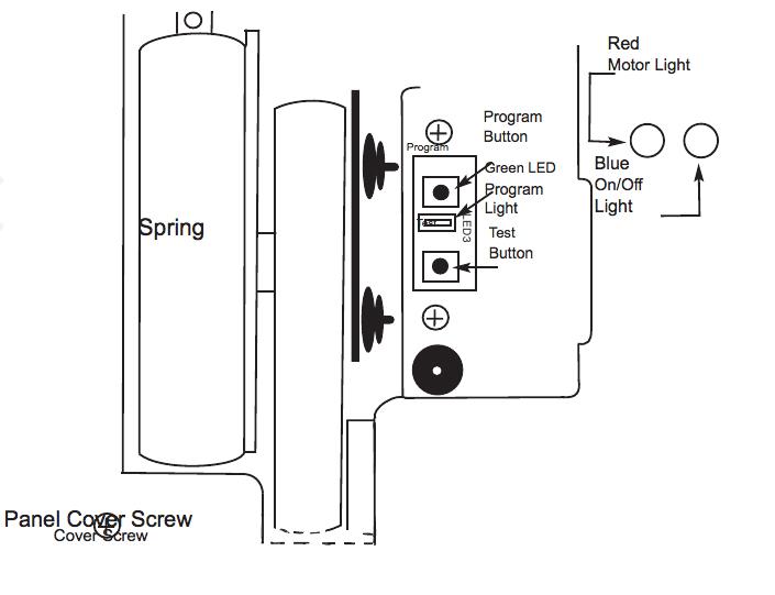 Electronic door diagram
